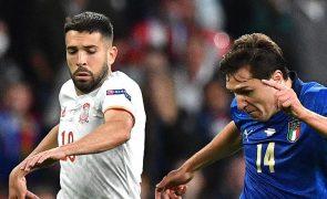 Euro2020: Itália bate Espanha nos penáltis e está na final