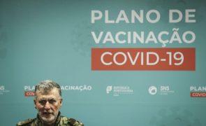 Covid-19: Recuperados podem ser vacinados ao fim de três meses - `task force´