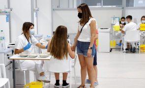 Covid-19: Contágios a descer em Espanha com 6.311 novos casos e 155 mortes